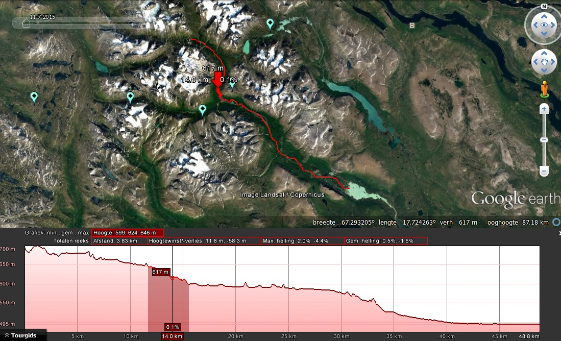 Figure 16: River profile for the Rahpadno River as generated with Google Earth. By selecting a part of the clicked track, you can directly derive gradient information for part of the river.